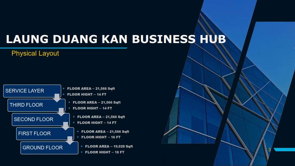 LAY DAUK KAN BUSINESS CENTER Presentation 03